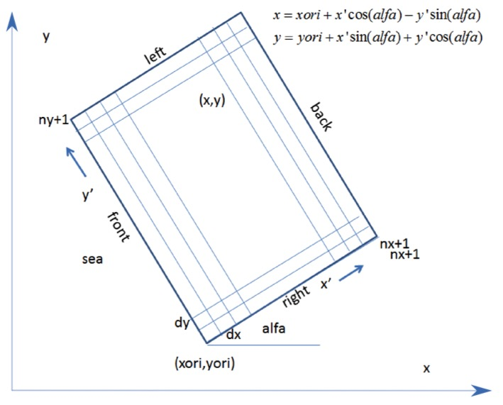 Introduction — XBeach pre-1 22 4344 documentation